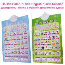 Baby Toys Russian English Language Alphabet Learning Machine Education Double Side Wall Hanging Chart Russian Music Blanket Mats(China)