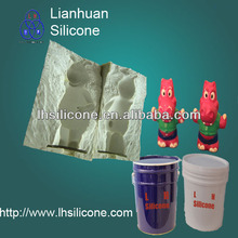 wholesale Sell Casting liquid silicone rubber for mould making low viscosity RTV(China)