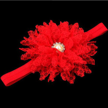 Newborn Chiffon pearl Petals Poppy Flower Hair Clips Rolled Rose Wedding Fabric Hair Flowers For Baby Girls Hair Accessories(China)
