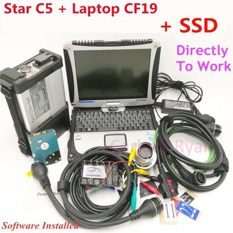SKU  SSD
