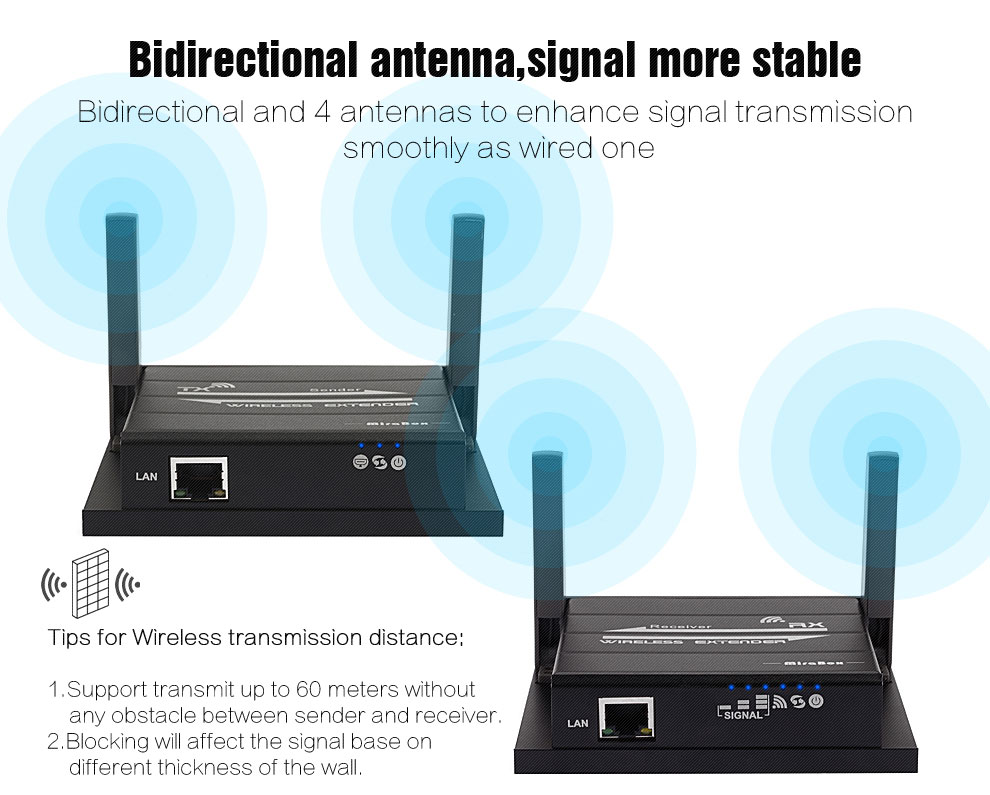 MiraBox HSV921 Wireless HDMI Extender Support IR 1080p@60Hz Full HD HDMI Transmit Wireless 60m 196ft, Lan Cable 120m 393ft (6)