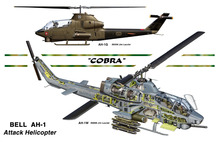 Bell AH-1 Attack Helicopter Cobra Map Classic Vintage Retro Kraft Decorative Poster Maps Home Bar Posters Decr Wall Sticker(China)