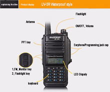 Baofeng BF A58 Waterproof Dustproof 5-10 Km Long Range Walkie Talkies 2 Way Radio For CB Radio Station Ham Radio Hf Transceiver