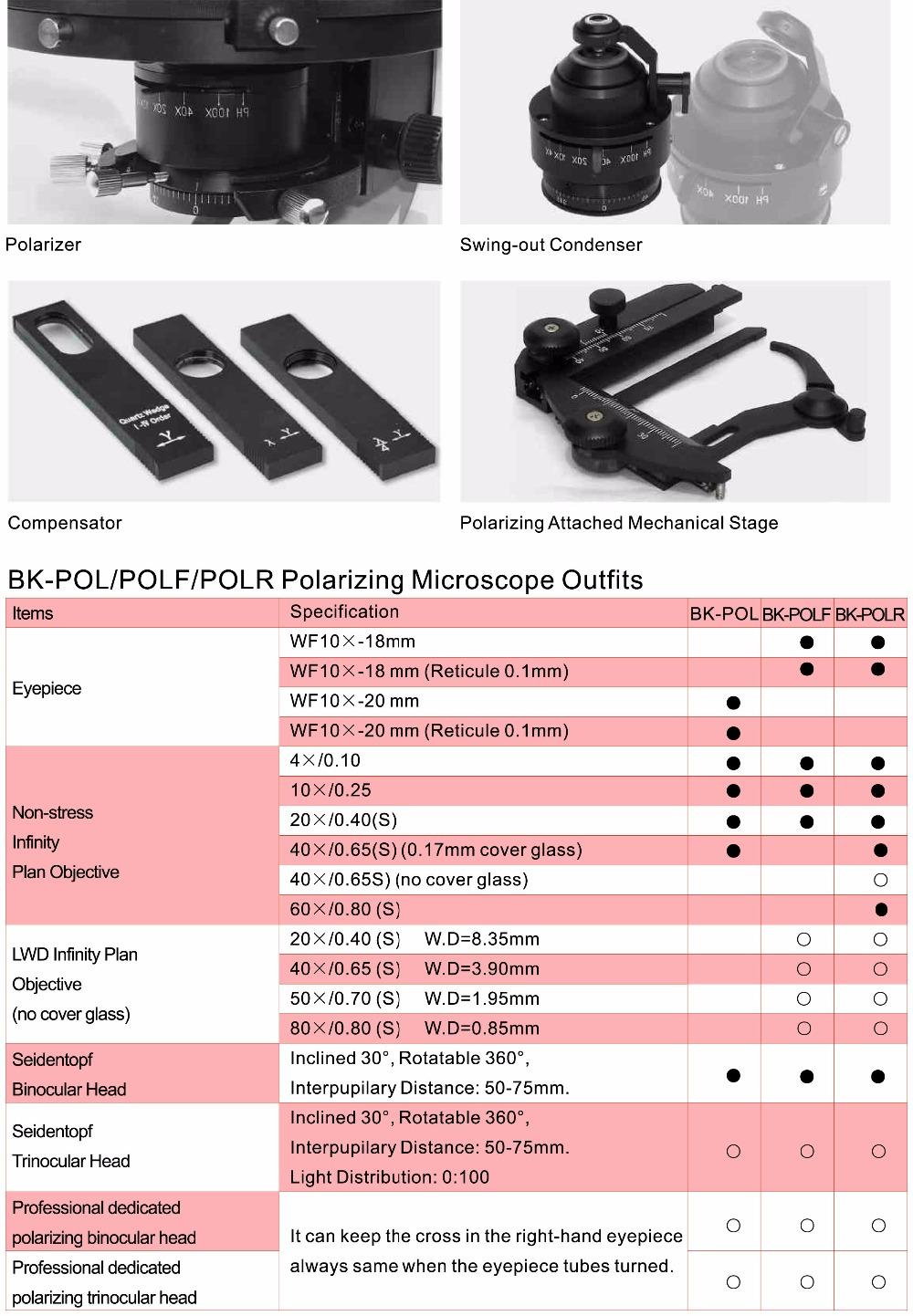 BK-POL Polarizing Microscope-2