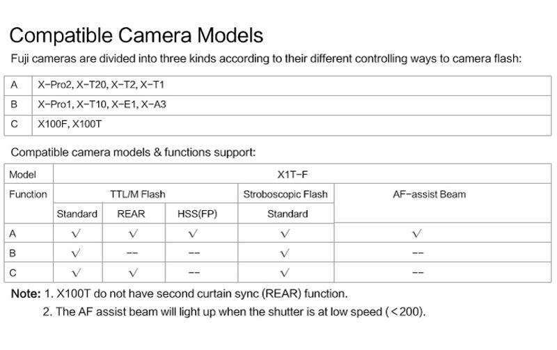 Products_Remote_Control_X1TF_TTL_Wireless_Flash_Trigger_09