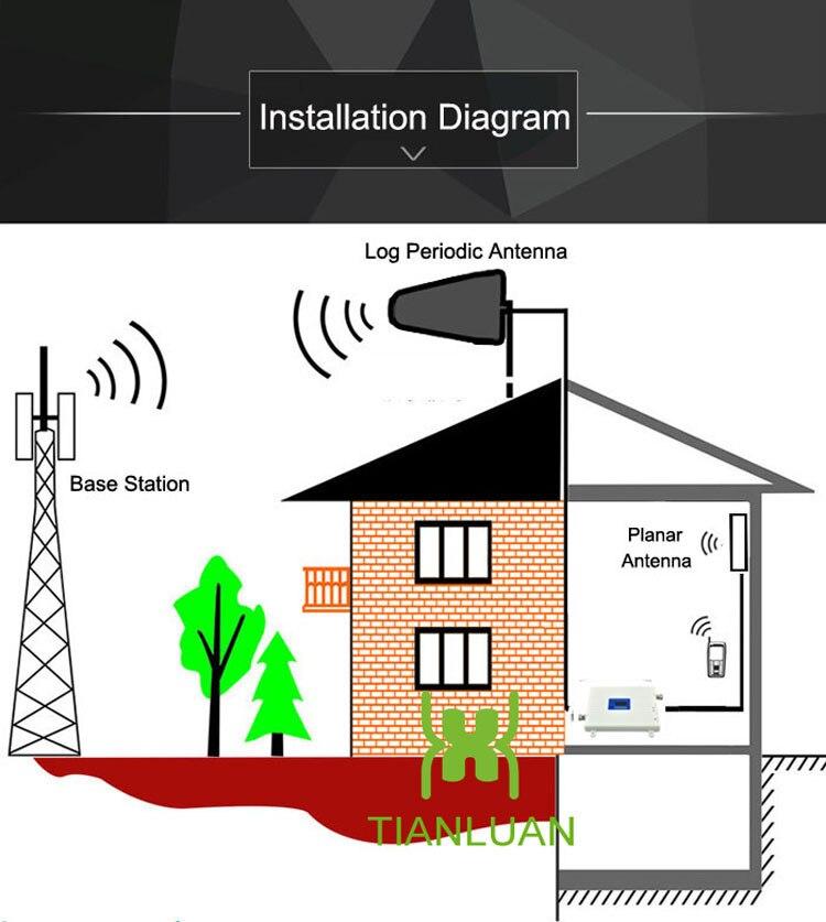 installation diagram-pl