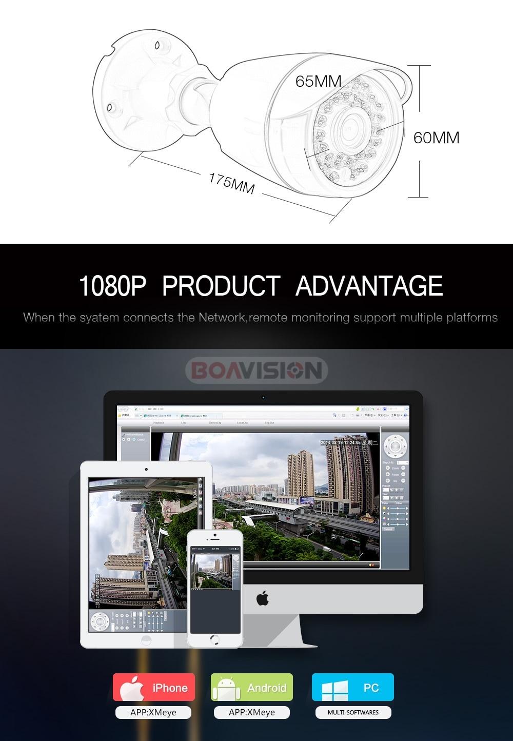12 4ch 1080p ahd camera kit