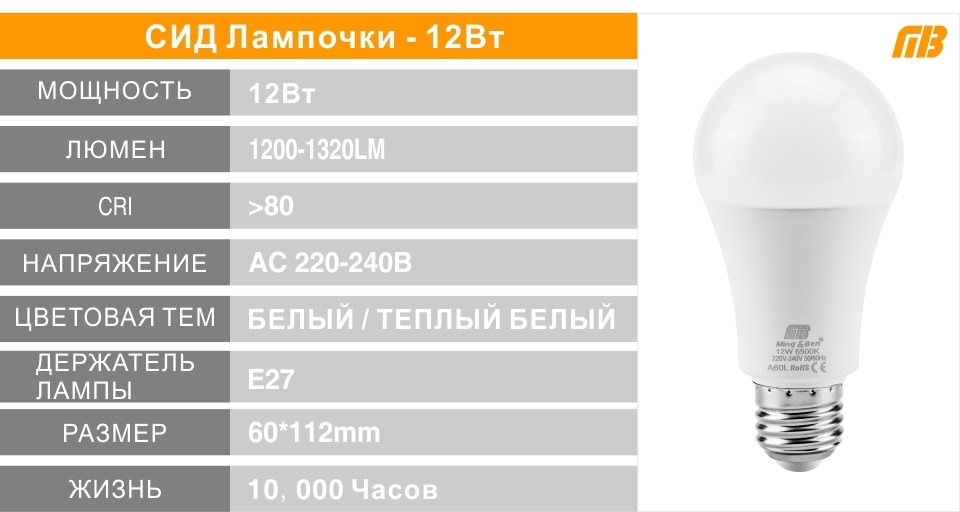 E14 E27 LED Bulb Lamp Series_07