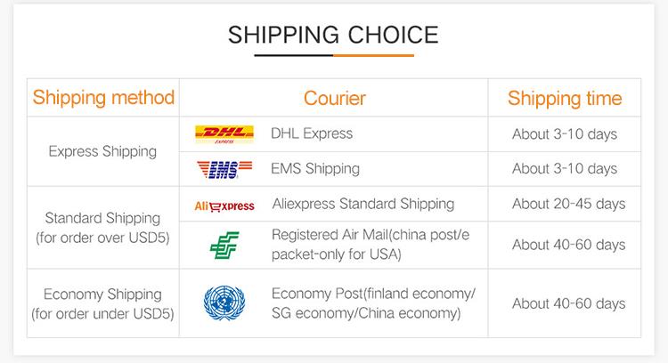 2. SHIPPING