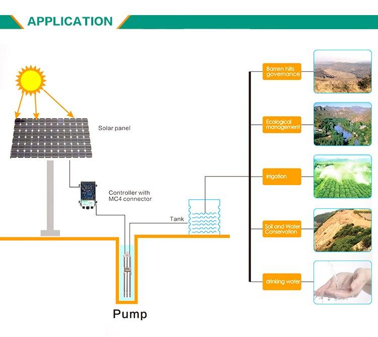 water solar pump