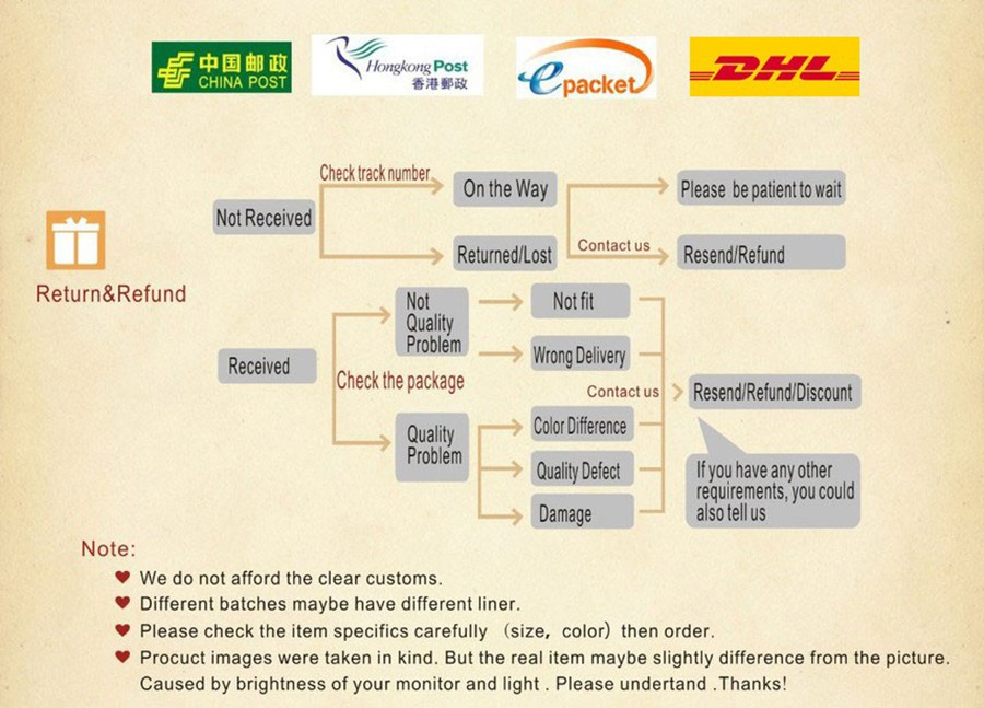 shipping-process3