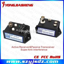 Best partner one passive and one active video balun best for elevator