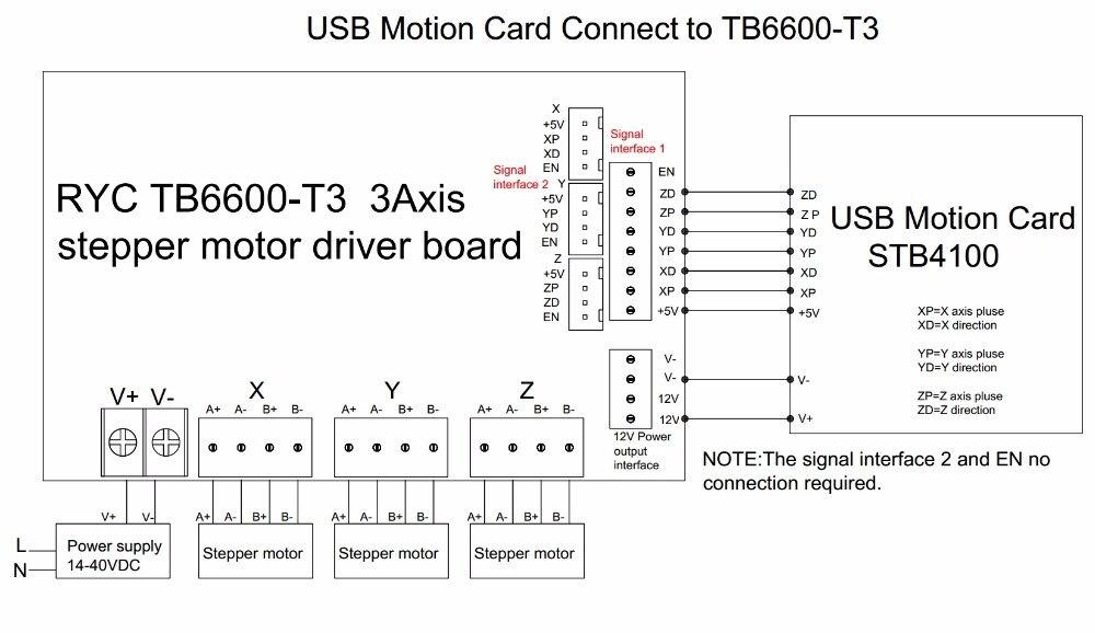 USB+TB6600-T3