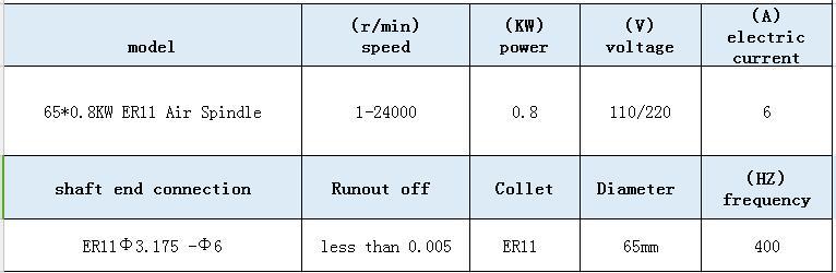 65mm ER11 0.8KW AIR SPINDLE 110V 220V