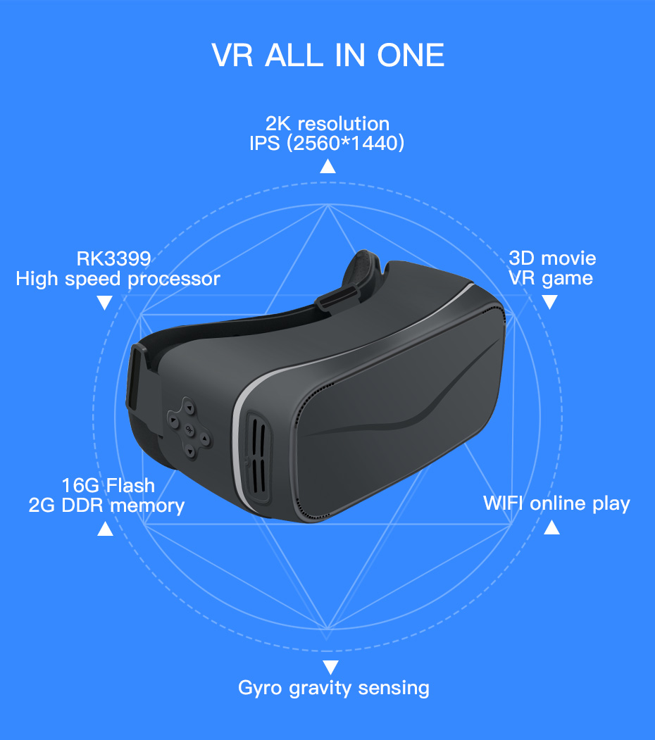 vr glasses virtual reality for pc vr glasses ps4 vr glasses hdmi vr glasses all in one VM05_3
