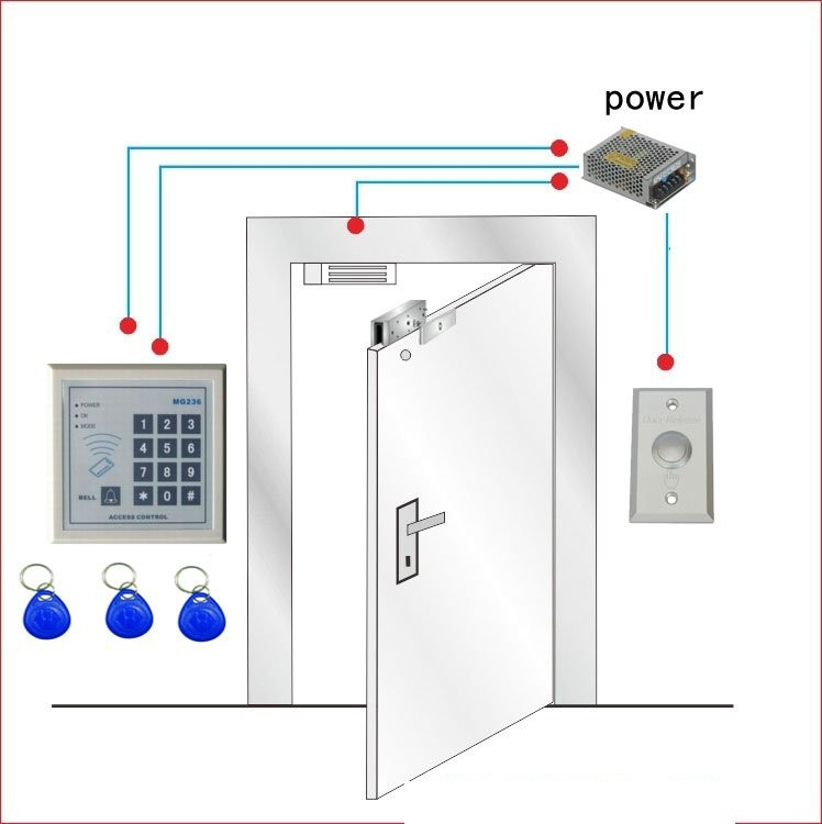 Free ship by DHL ,access control kit ,one IC keypad access control+power+magnetic lock+U bracket+button +10 IC key fob,sn:IC-005<br><br>Aliexpress