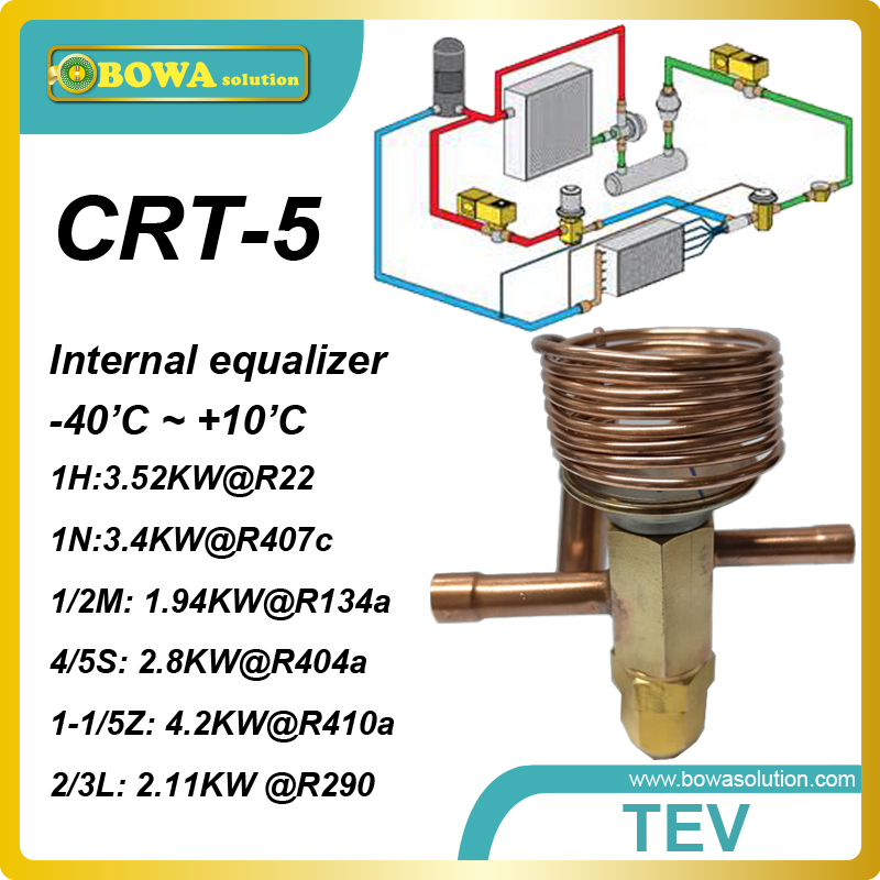 CRT-5 R404a 2.76KW cooling capacity  internal TEV with ODF connection pipe working for air coolers in supermarket<br><br>Aliexpress