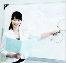 Highly recommend magnetic board Special offer Portable ultrasonic interactive electronic whiteboard for teacher use