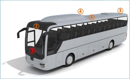 busPerspective_en