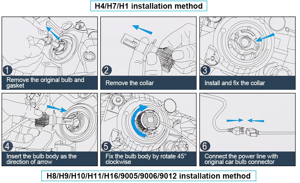 H7 led light bulbs for cars (16)
