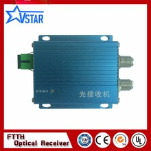 Ftth catv optical receiver node 2 way(China)