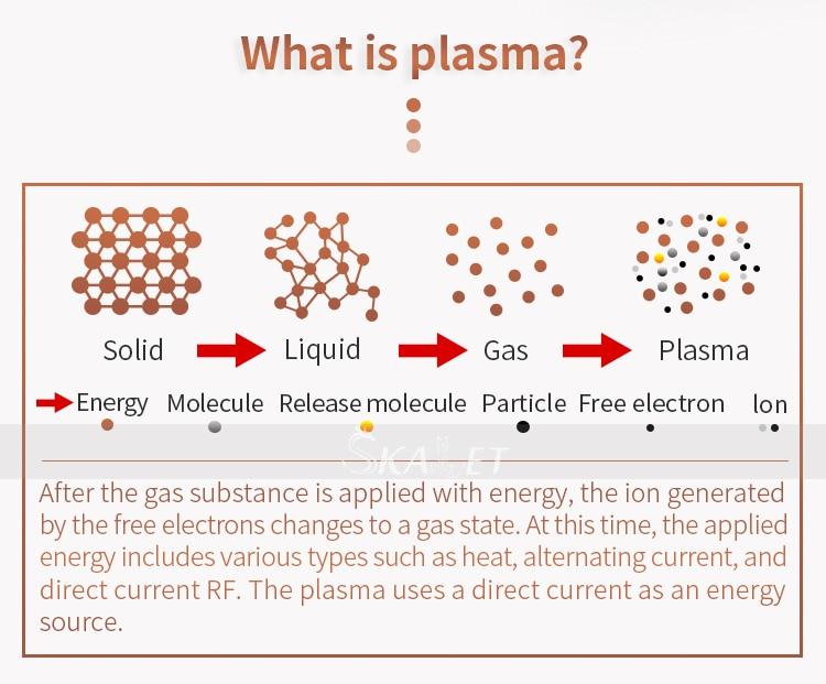 Dr.Platon  PlasmaSK (2)