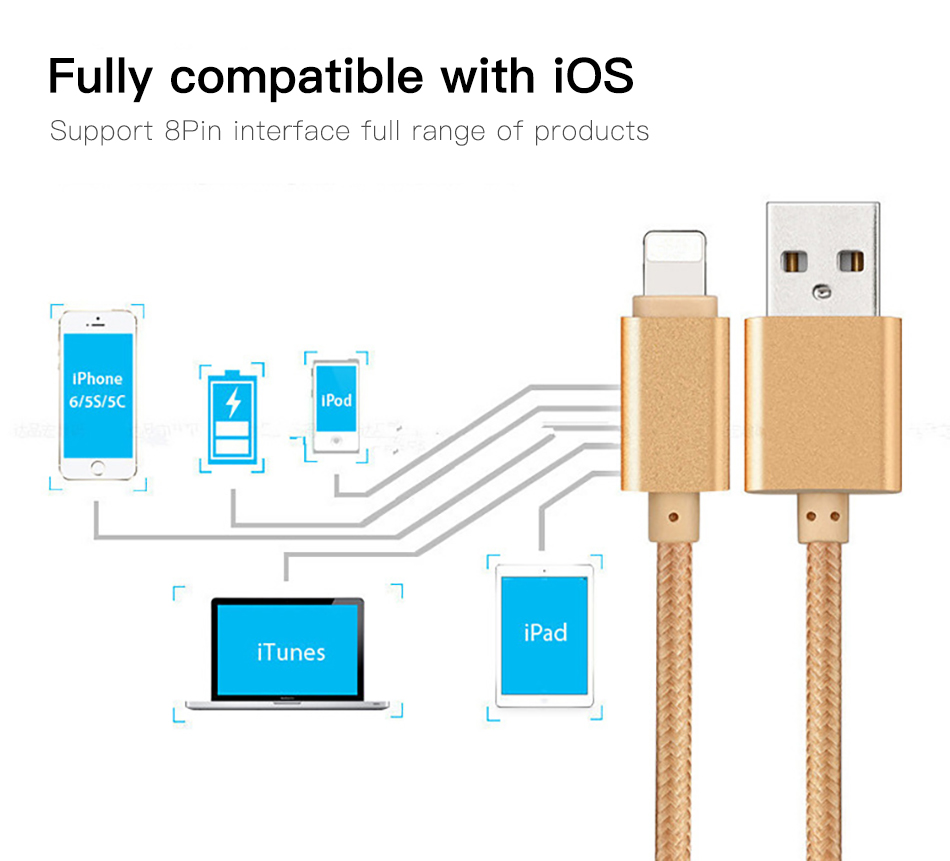 !ACCEZZ Nylon USB Charger Cable 2A For iPhone XR XS Max 7 8 6 6S 5S Ipad Mini Lighting Mobile Phone Data Fast Charge Cables Cord (10)