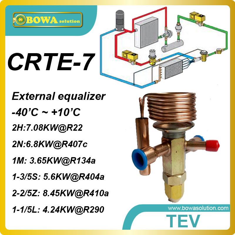 CRTE-7 R134a 1TR cooling capacity solder TVX designed for water chiller or water heater applications.<br><br>Aliexpress