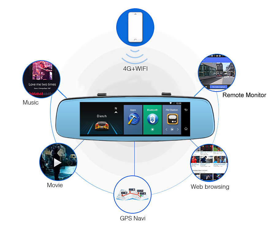 "Junsun 4G ADAS Car DVR Camera Digital Video recorder mirror 7.86"" Android 5.1 with two cameras dash cam Registrar black box 16GB 4"