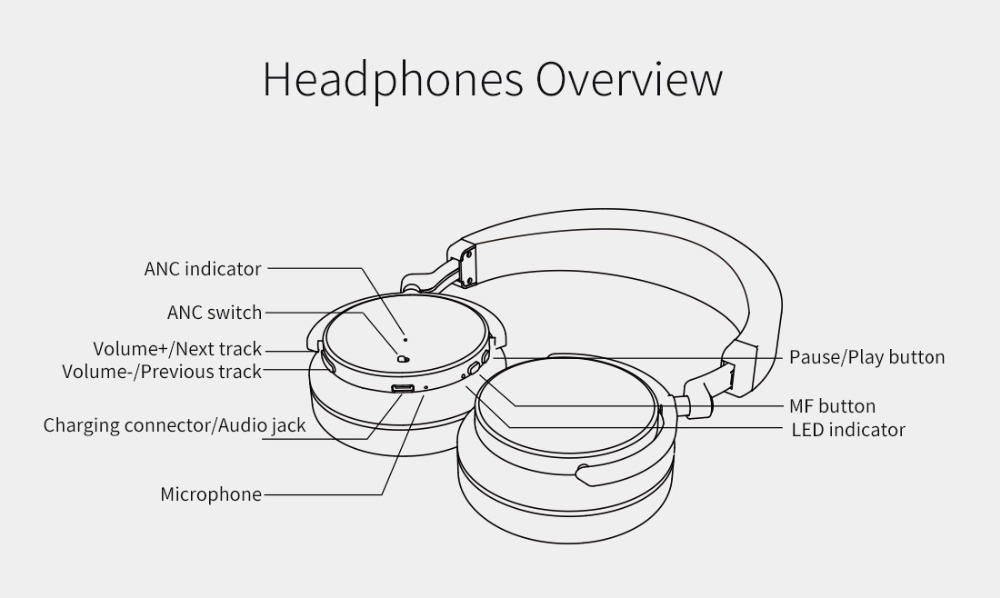2017 Headphone Earphones New Bluedio T4 Bluetooth Headphones Headset Portable with Microphone for Music earphone