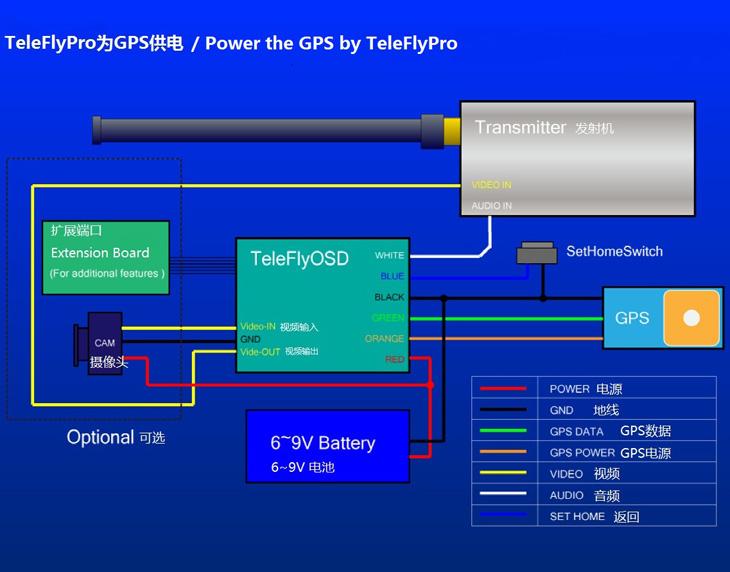 SDS_MFD-TFP_CT (1)