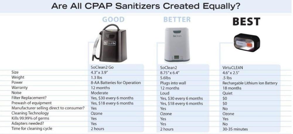 cpap cleaner xd10014