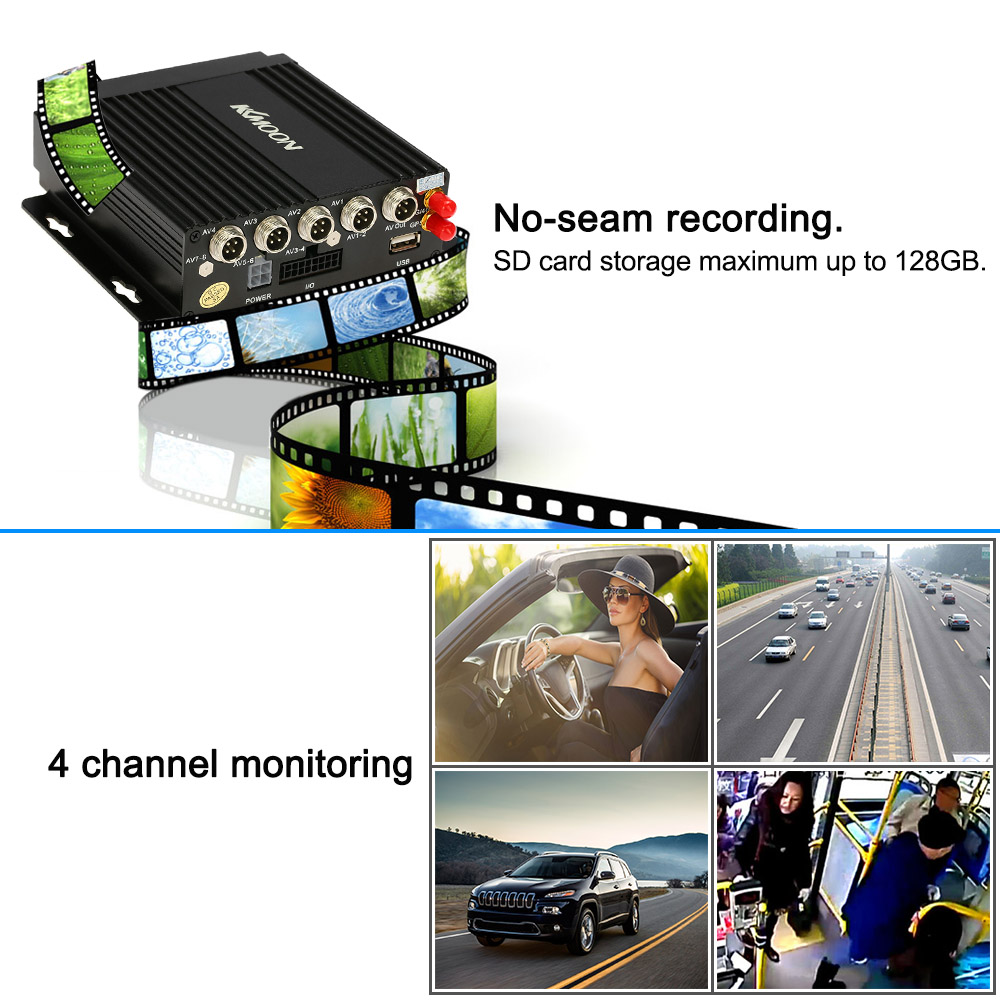 Realtime MINI 4CH Car Mobile DVR 3G GPS Auto Video Recorder Vehicle Camcorder Driving Recorder with Remote Controller Encryption(China)