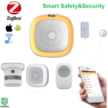Dangerous hot wet room detecting system with fire smoke sensor, water sensor, temperature&humidity zigbee sensor system