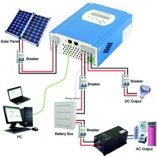 LCD RS232 LAN MPPT 30A 48V MPPT PV Regulator, Solar battery charger controller,Vented, Gel, NiCd, Seale Lead Acid battery Etc