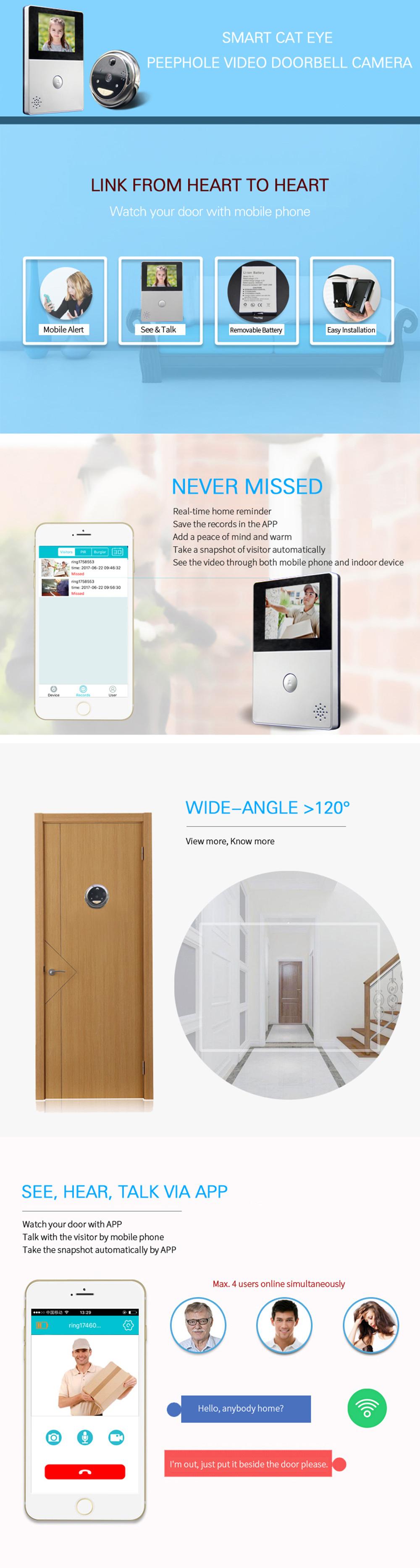 WiFi Peephole Video Doorbell Camera _Cat Eye_details1