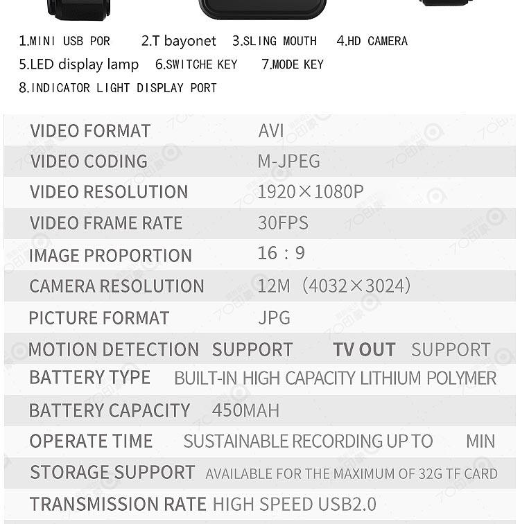 R3 WIFI camera 17