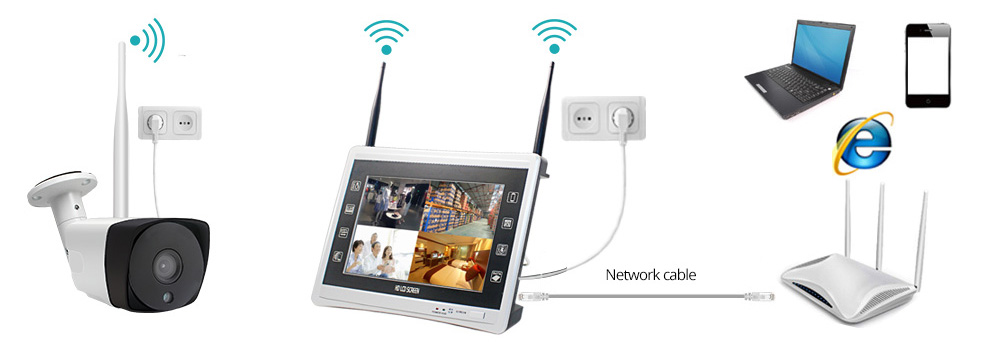 LCD NVR wifi camera security system connect 1