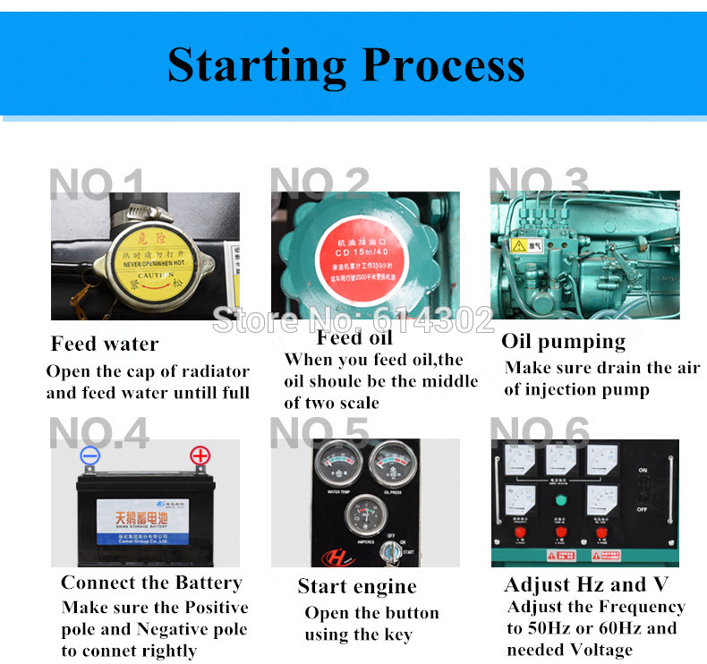 Starting process