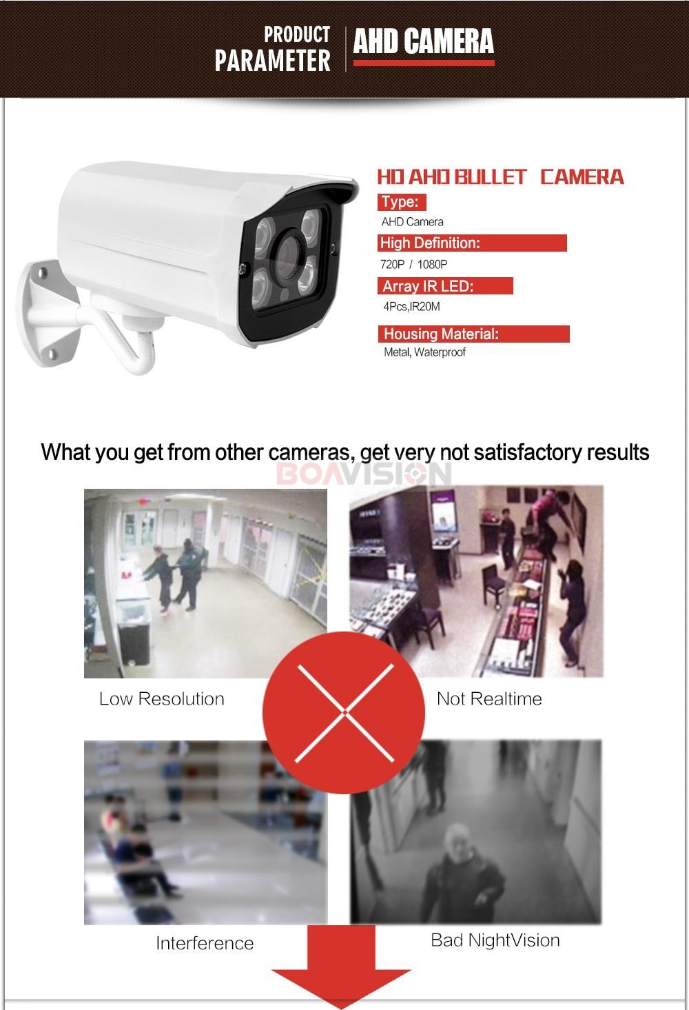 03 720P AHD Camera