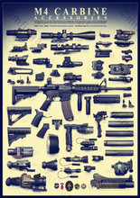 world famous gun Posters / military fans Vintage Poster / kraft paper / decorative painting paper posters wall sticker