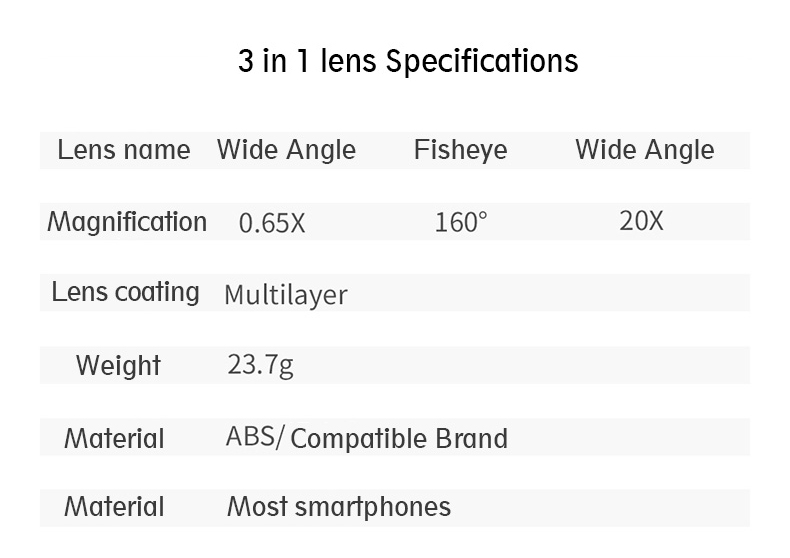 Ulanzi 3 in 1 Phone Camera Lens Kit Wide Angle Macro Fisheye Lens for iPhone Samsung HUAWEI VIVO Xiaomi Smart Mobile phones 4