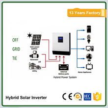 MAYLAR@ 48VDC 4000VA Peak Power 8000VA Pure Sine Wave Solar Hybrid Inverter Built-in 50A PWM Controller  LCD Display