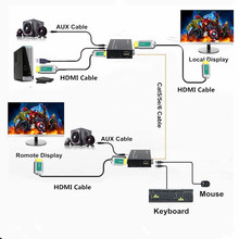 HT208KM HDMI USB KVM Extender With Loop Out & Stereo Audio 1080P Lossless No Delay 100m KVM HDMI Extension Over RJ45 CAT6 Cable(China)