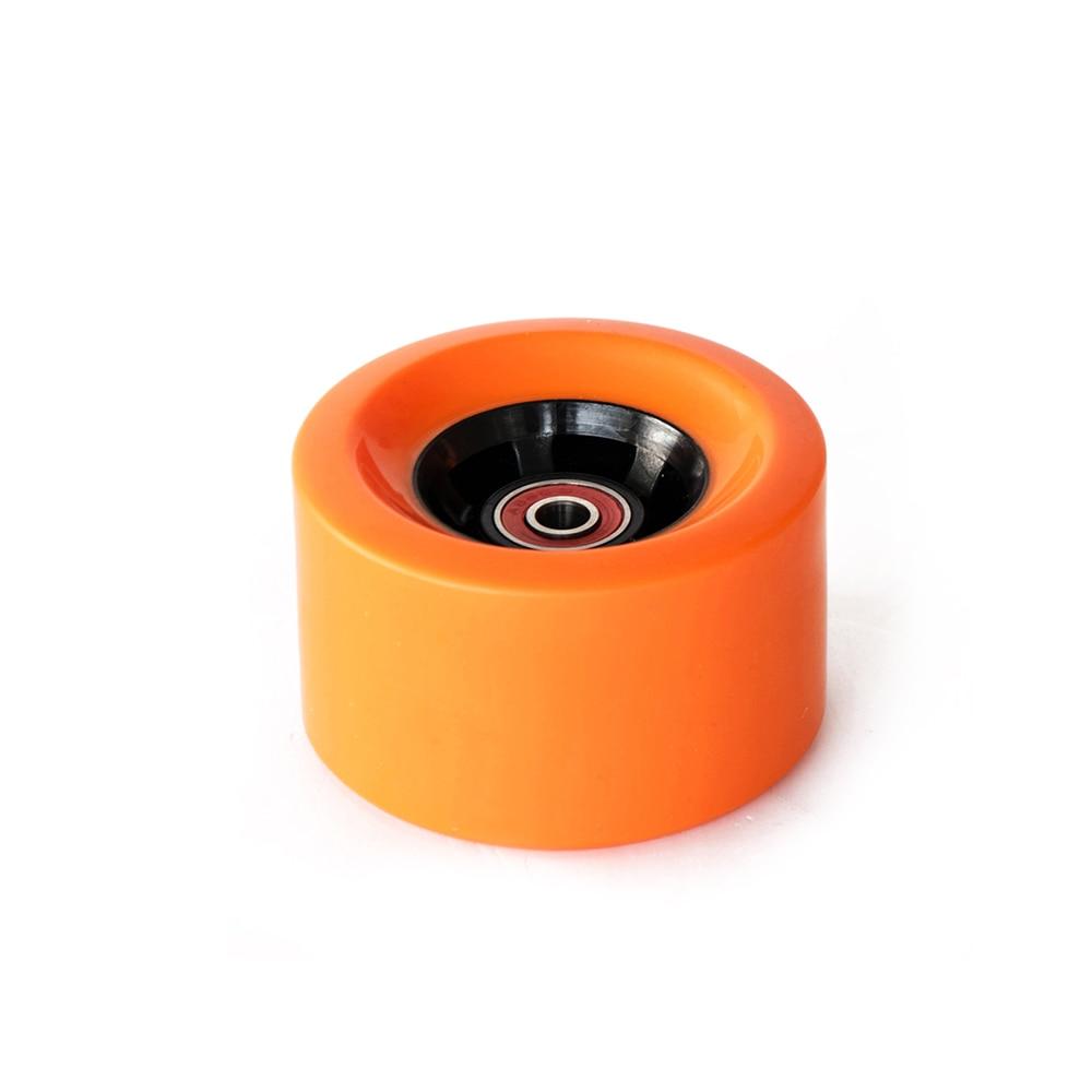 skateboard wheels