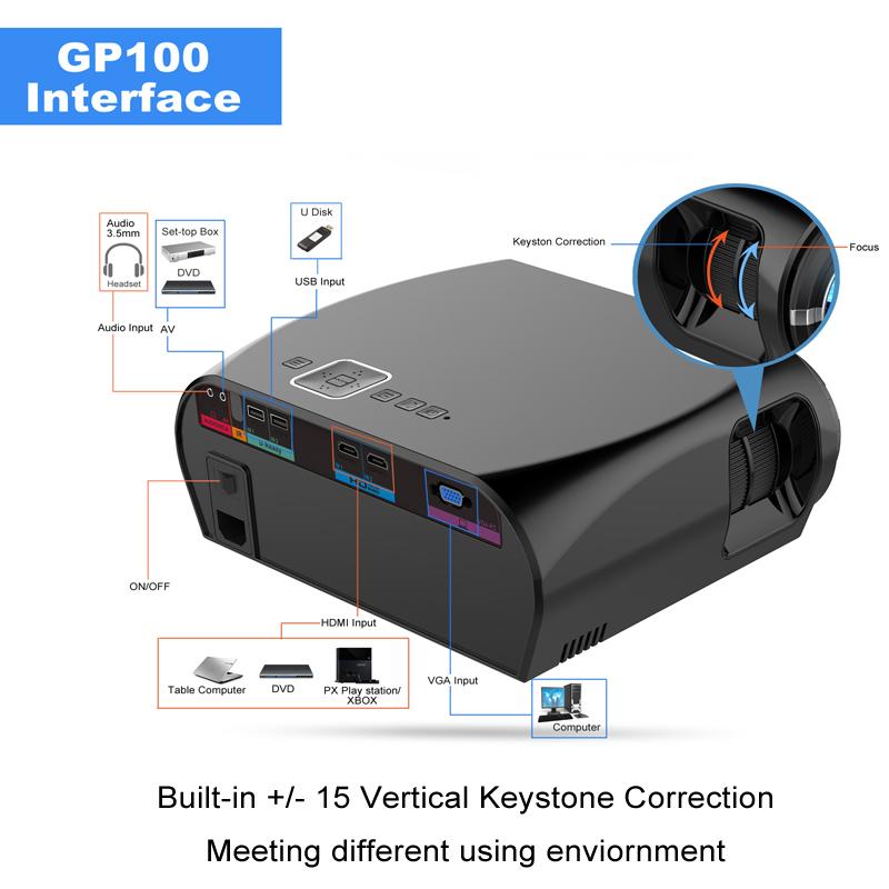 GP100-1