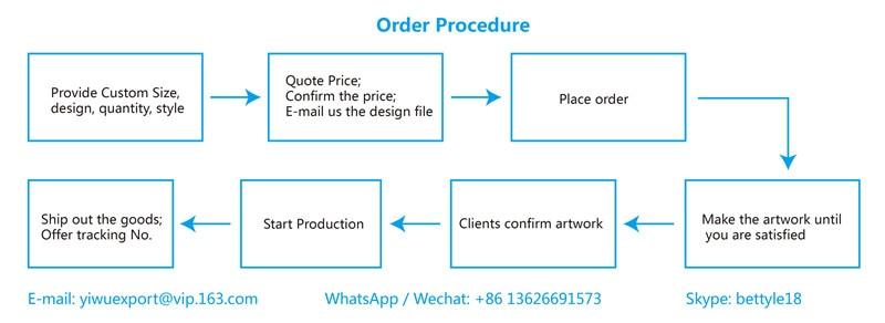 producten bestellen