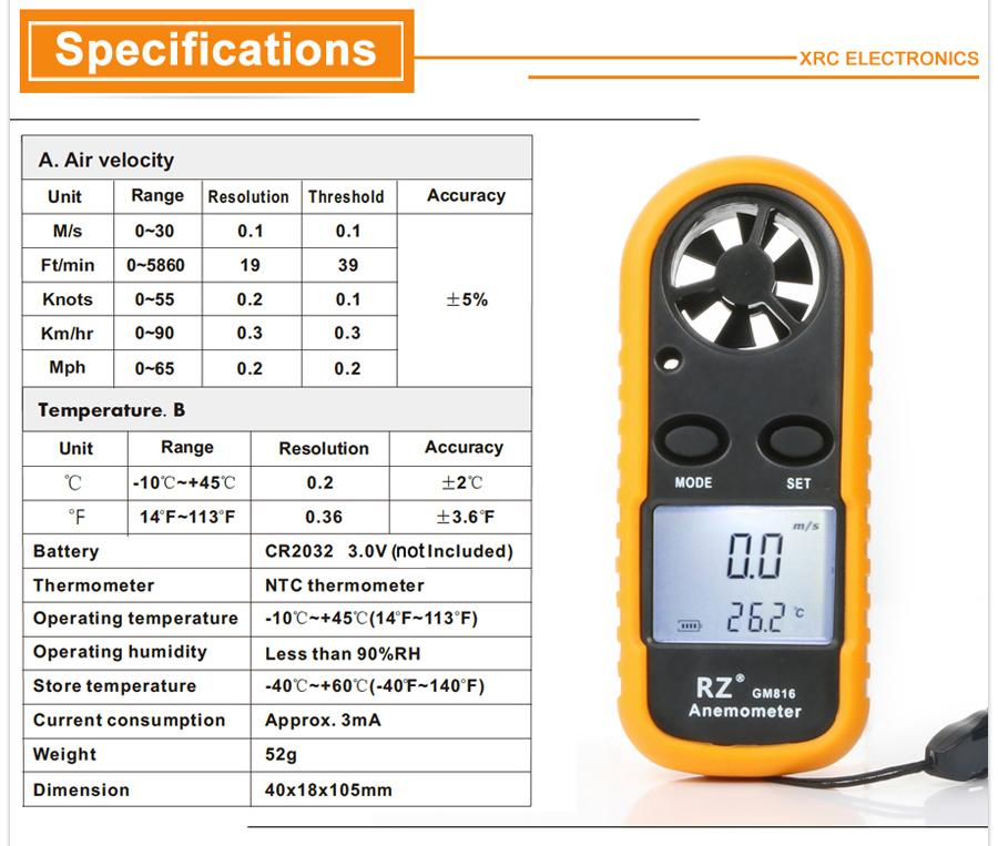Anemometer detail description_04