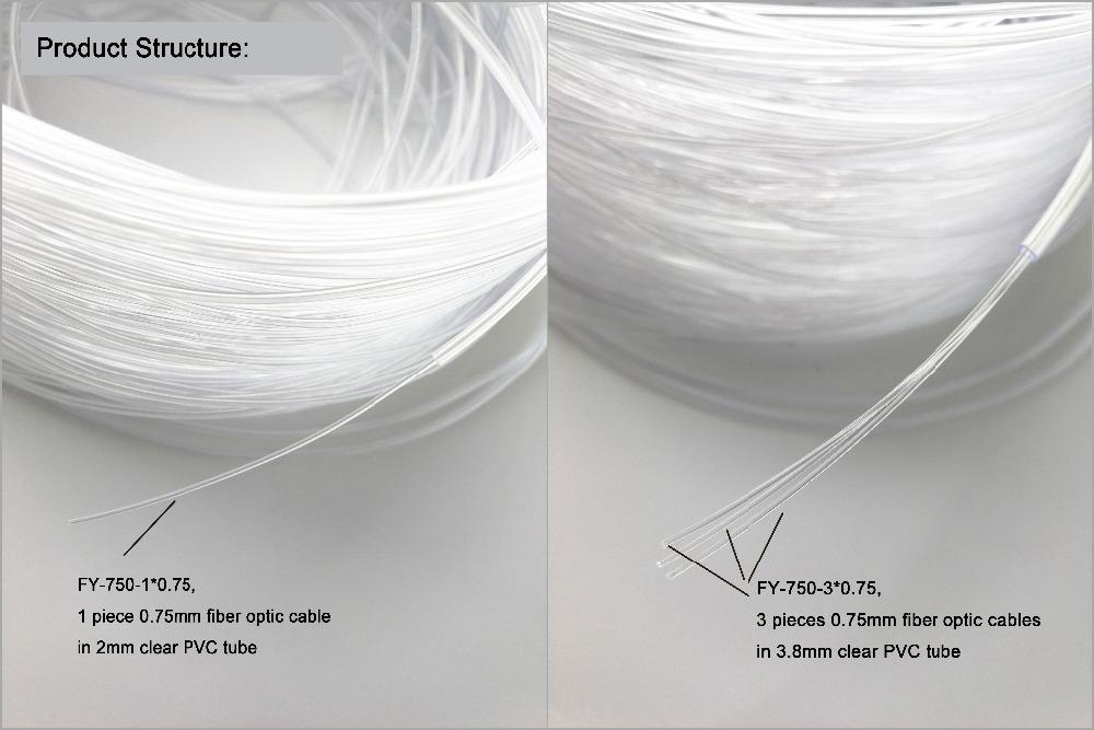 fiber optic curtain bundle 9