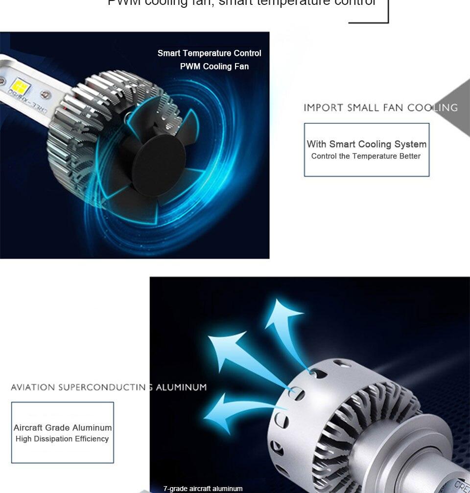 COOLEEON LED Car Lights H1 H4 H7 H11 9005 9006 Auto Headlamp Bulbs 12V 24V Cars Headlights 80W CREE LED Chips 6000K White Lamp (10)